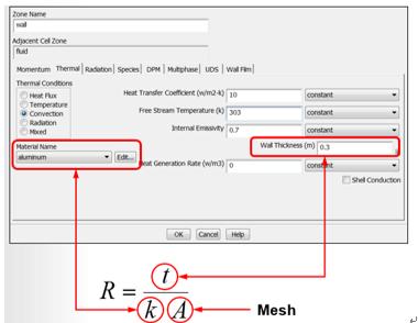 ANSYS Fluent 在热分析中的使用介绍